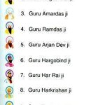 10 sikh guru