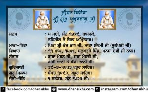 Jeevan Beaura Sri Guru Amardas Ji