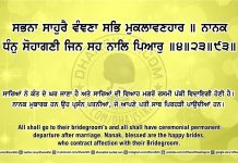 Sri Guru Granth Sahib Ji Arth Ang 50 post 18