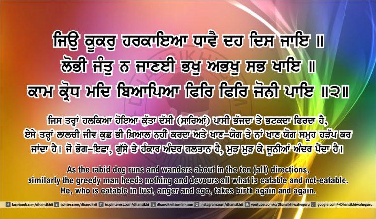 Sri Guru Granth Sahib Ji Arth Ang 50 post 6