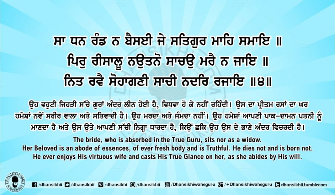 Sri Guru Granth Sahib Ji Arth Ang 54 post 5