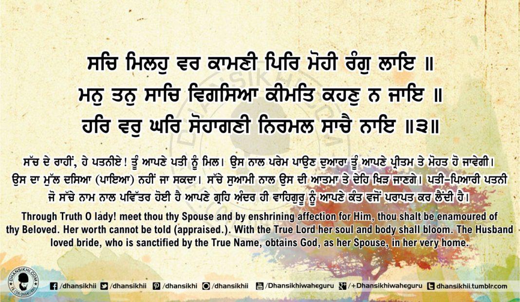 Sri Guru Granth Sahib Ji Arth Ang 58 Post 13