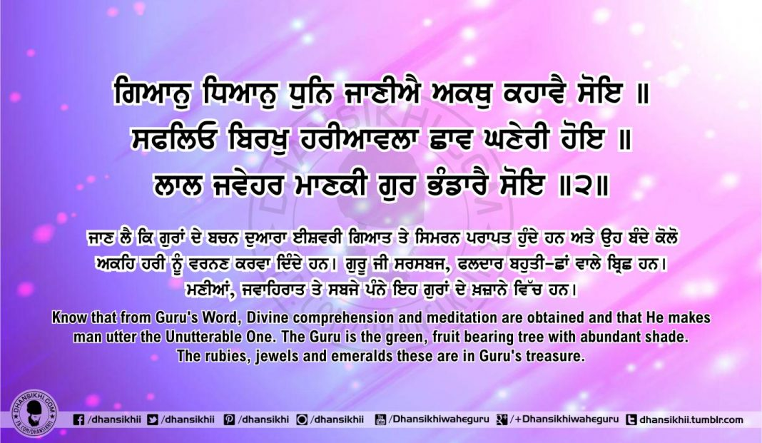 Sri Guru Granth Sahib Ji Arth Ang 59 post 7