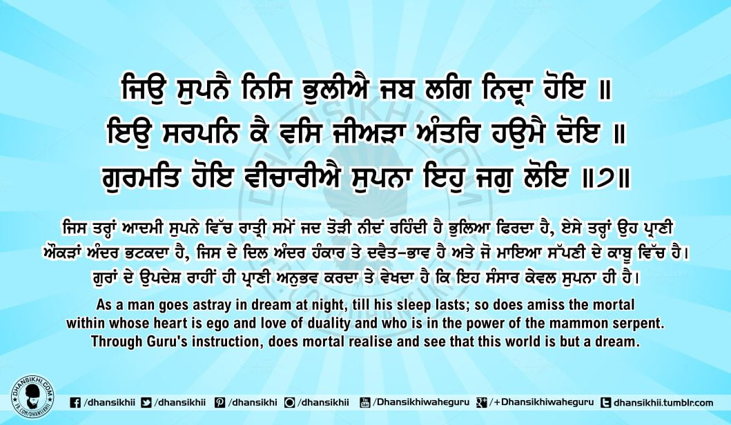 Sri Guru Granth Sahib Ji Arth Ang 63 Post 5
