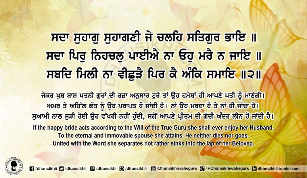 Sri Guru Granth Sahib Ji Arth Ang 66 Post 14