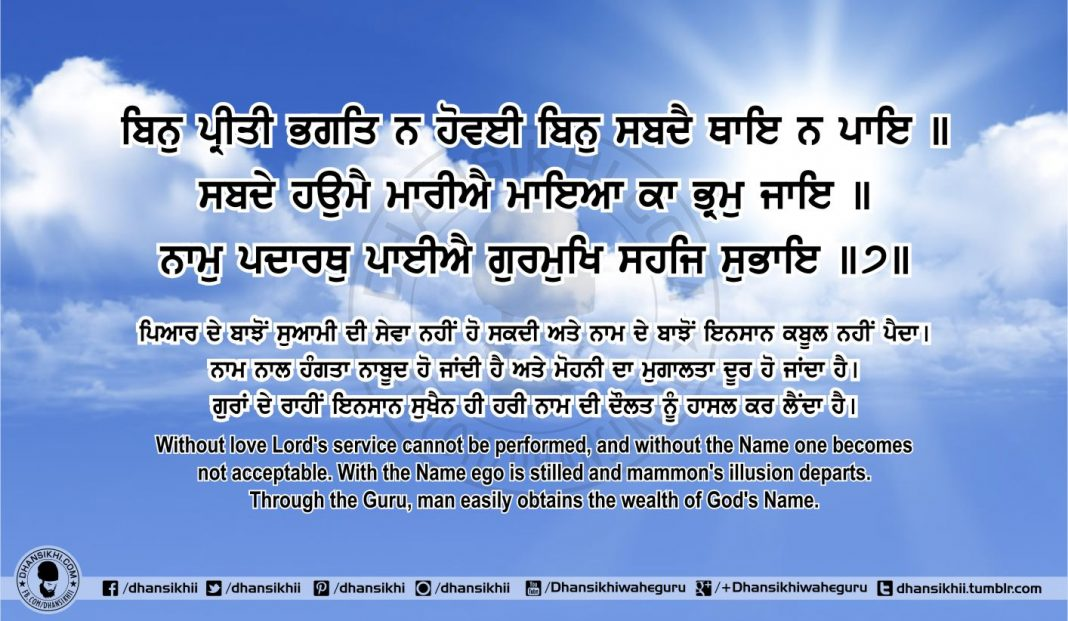 Sri Guru Granth Sahib Ji Arth Ang 67 Post 4