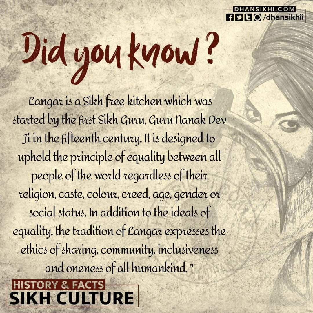 Did You Know : History and Facts of Sikhsim