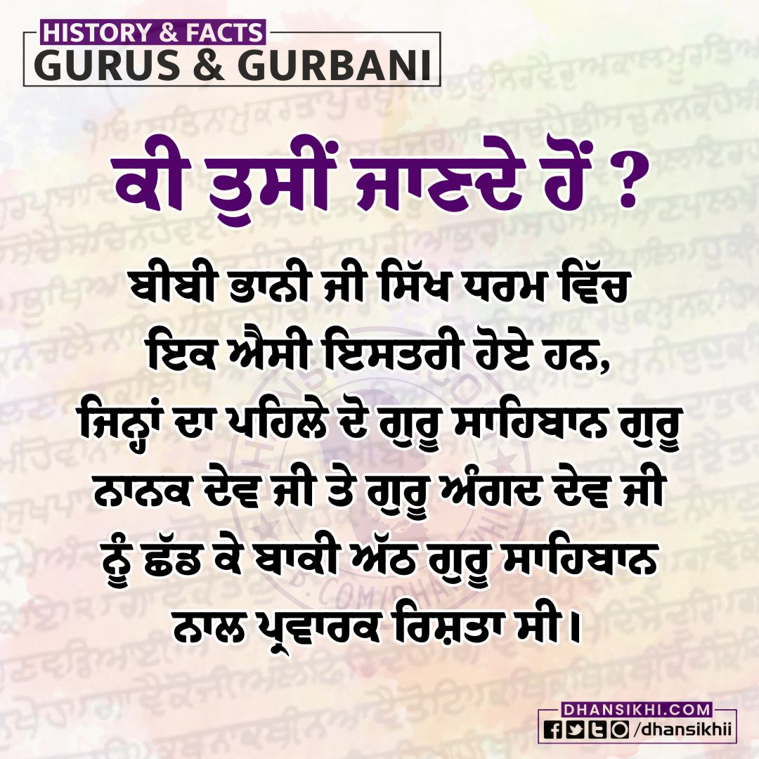 Did You Know : History and Facts of Gurus & Gurbani