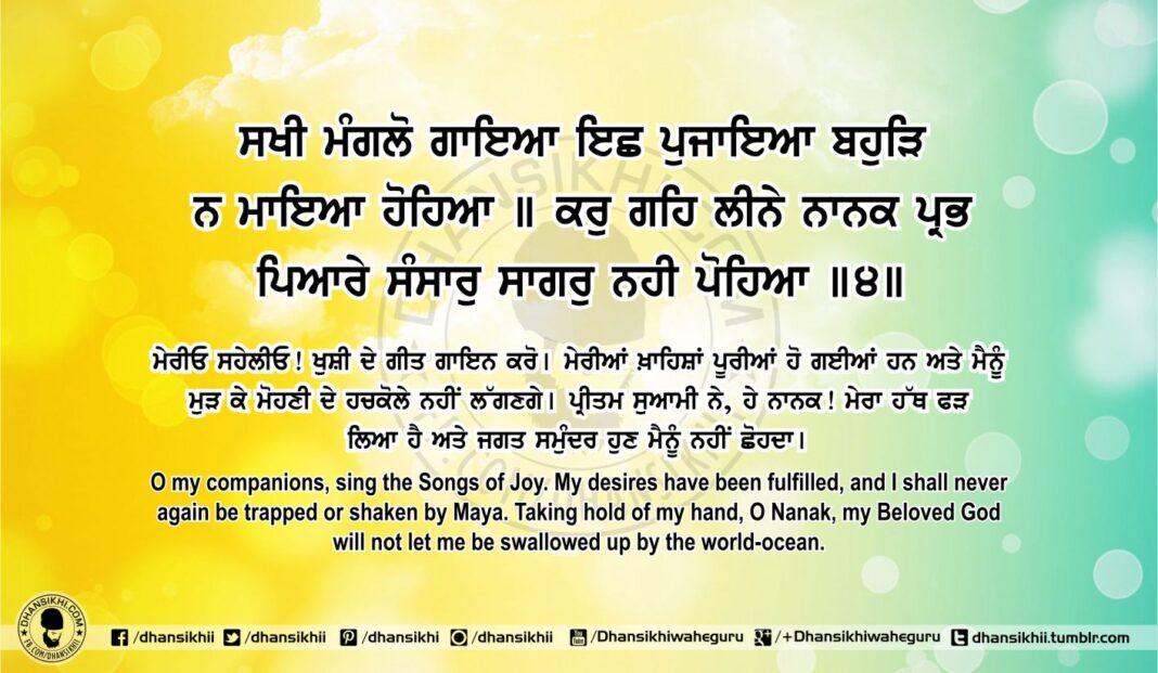 Sri Guru Granth Sahib Ji Arth Ang 81 Post 6